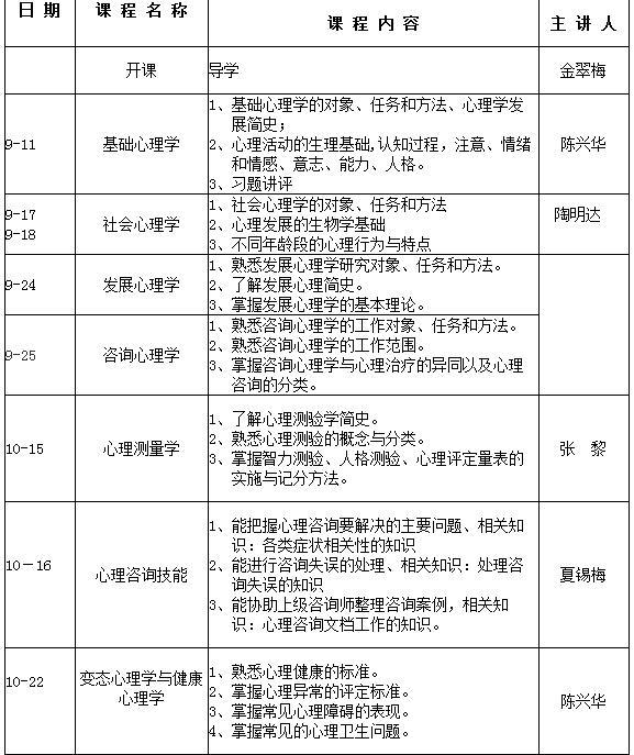 青岛安宁医院2016年秋心理咨询师培训计划正式启动
